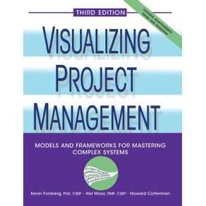 Visualizing-Project-Management