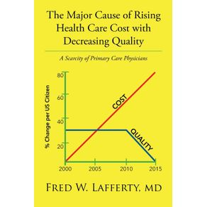 The-Major-Cause-of-Rising-Health-Care-Cost-with-Decreasing-Quality