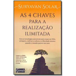 4-CHAVES-PARA-A-REALIZACAO-ILIMITADA-AS