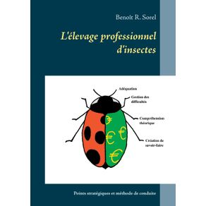 Lelevage-professionnel-dinsectes