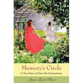 Memorys-Circle